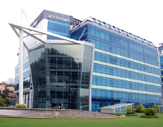 ibc knowledge park ii bangalore 1 list